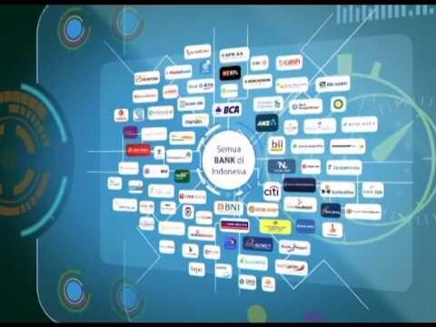 Kode Bank ATM Bersama Indonesia